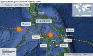 Super Typhoon Haiyan: The path of destruction. (C) BBC